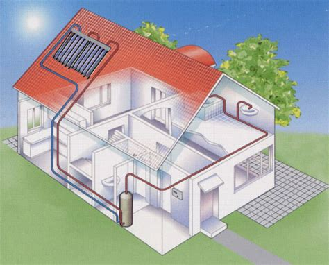 building a solar system for home solar panels building contractors kildare dublin