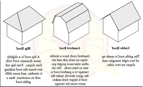 gambrel roof shed vs gable roof shed which design is best for you 28 gambrel roof shed vs gable gambrel roof shed vs