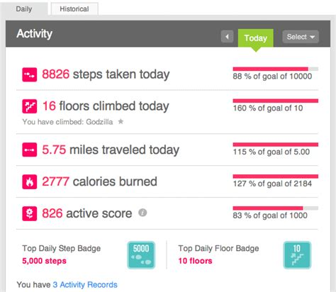 How Does Fitbit Calculate Floors by Fitbit Ultra Review