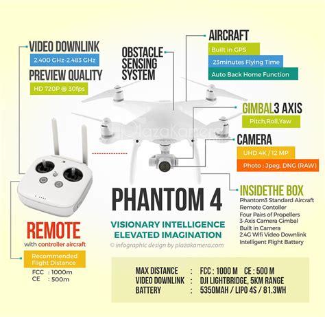 Dji Phantom Indonesia jual dji phantom 4 quadcopter harga dan spesifikasi