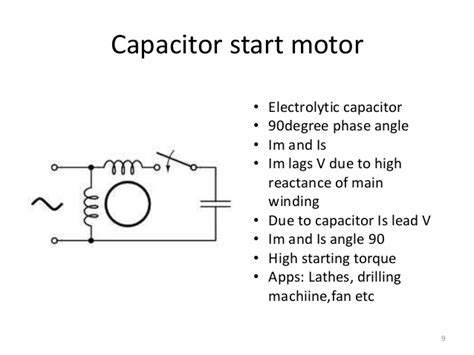 induction motor question bank electrical questions and answers kseb