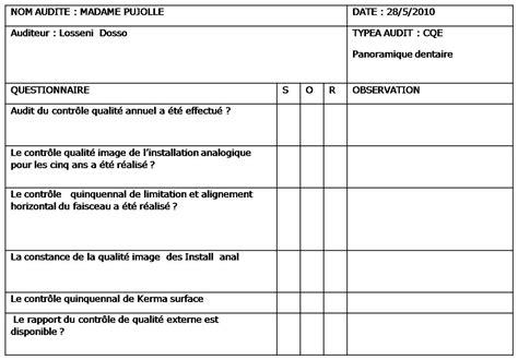 Grille D Observation Comportementale by Mod 232 Le Pour 233 Diter Un Rapport En Html