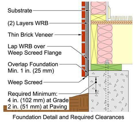 The Emergence of Thin Brick: Understanding adhered veneer