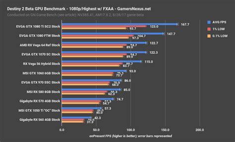 gpu bench amd vega hardware reviews page 62 beyond3d forum