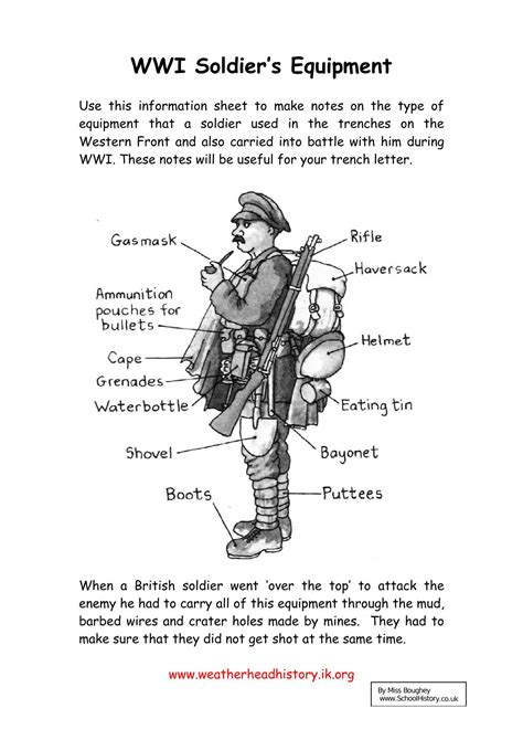 WWI Soldier's Equipment Worksheet | KS3 Lesson Resource