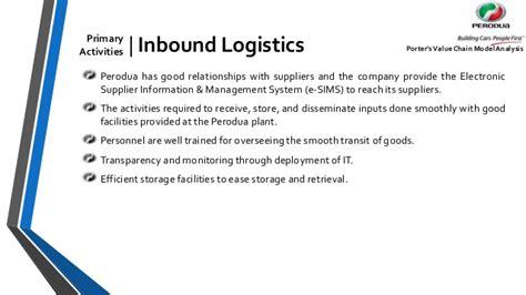 Tesla Logistics Porter S Five Forces Porter S Value Chain Model