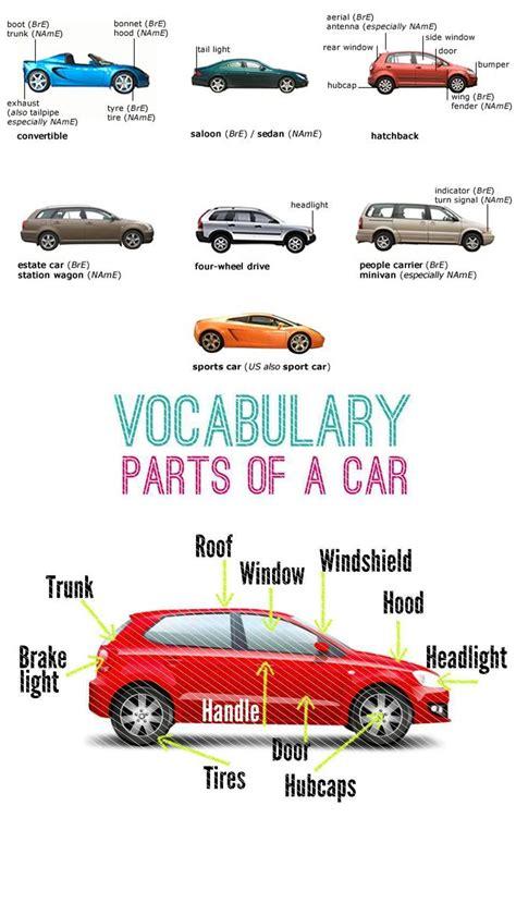 Car Types Esl by Forum Vocabulary Fluent Land
