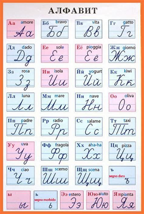 lettere in russo ucraina italia l alfabeto russo