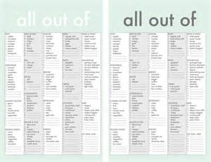 Master Grocery List Template Grocery List Template Excel Calendar Template 2016