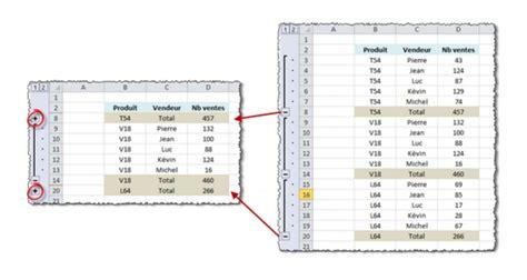 Modèle Plan D Qualité Excel Sheets Construire Un Tcd Pour R 233 Aliser Un
