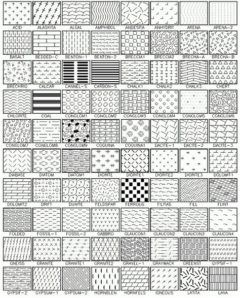 wood pattern autocad download autocad hatch patterns a library containing 365 hatch