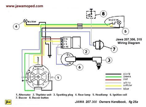 jawa wiring diagram larilariklictravelnl