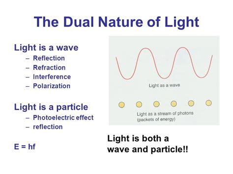 What Is The Dual Nature Of Light by Spectroscopy And Atomic Structure Ch Ppt