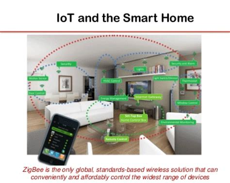 the power of zigbee 3 0 for iot and home automation