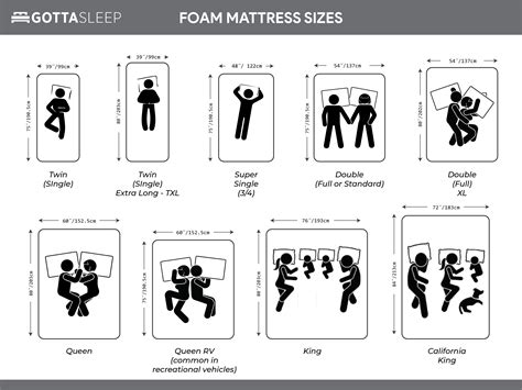 futon mattress sizes mattress sizes dimensions and bed sizes canada and usa