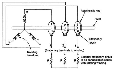 slip ring motor diagram why sliprings are provided in an induction motor quora