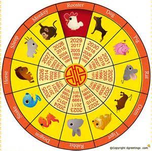 Chinese zodiac calendar the chinese zodiac calendar history dates and