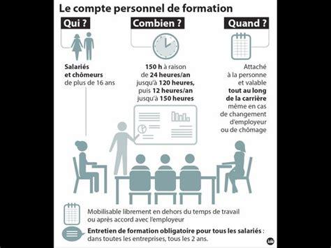 Pension De Réversion Plafond De Ressources by Compte Personnel De Formation Prendre Destin En