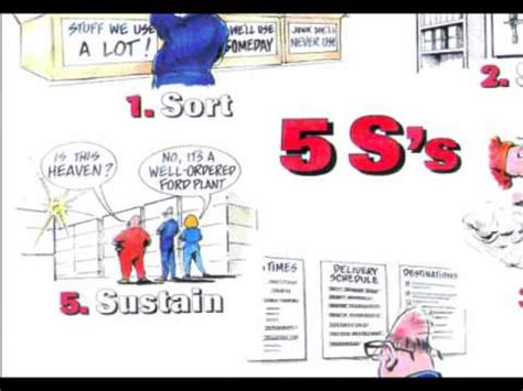 5s five challenges lean training dvd from gbmp dvdrip 5s secret to success doovi