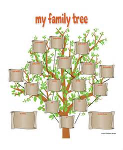 Family Tree Thumbprint Template by Family Tree Template 8 Free Word Pdf Document
