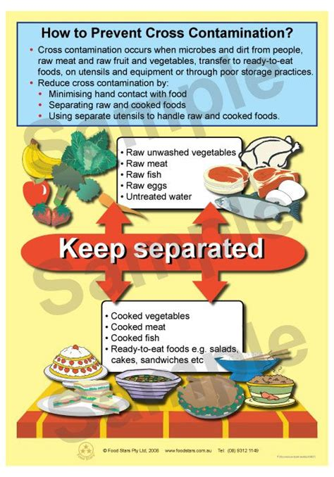 7 Ways To Prevent Food Poisoning by Image Gallery Cross Contamination
