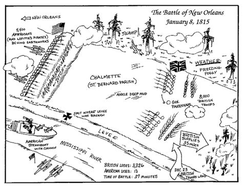 Louisiana History Lesson Ideas For Years 1800 1850 War Of 1812 Coloring Pages