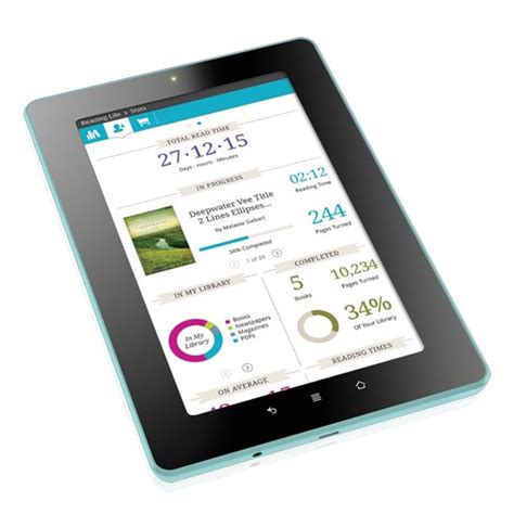 kobo for android kobo vox android tablet gadgetsin