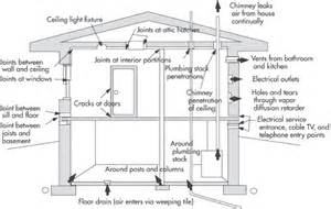 home building materials improper handling of building materials gif 565 215 359
