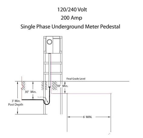 temporary power pole diagram wiring diagram for temporary power pole and meter diagram