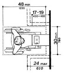 Ibc Stair Design ada haws co