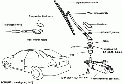 repair guides windshield wipers windshield wiper motor and linkage autozone com windshield wiper parts diagram wiring diagram and fuse box diagram