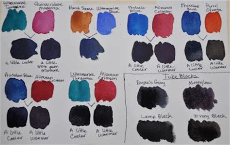 colors to make black watercolor reflections how to paint black in watercolor