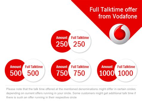 vodafone bank account number vodafone prepaid recharge vodafone mobile