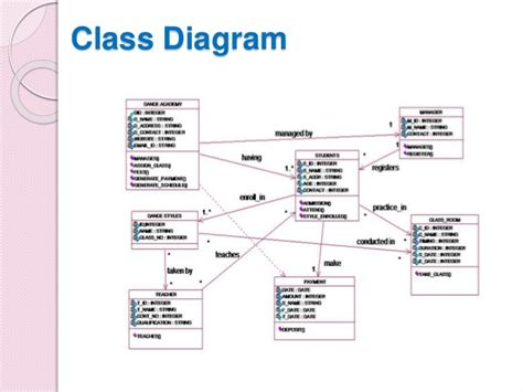 class diagram for school management system class diagram for school management system periodic