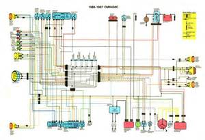 honda rebel fuse box get free image about wiring diagram