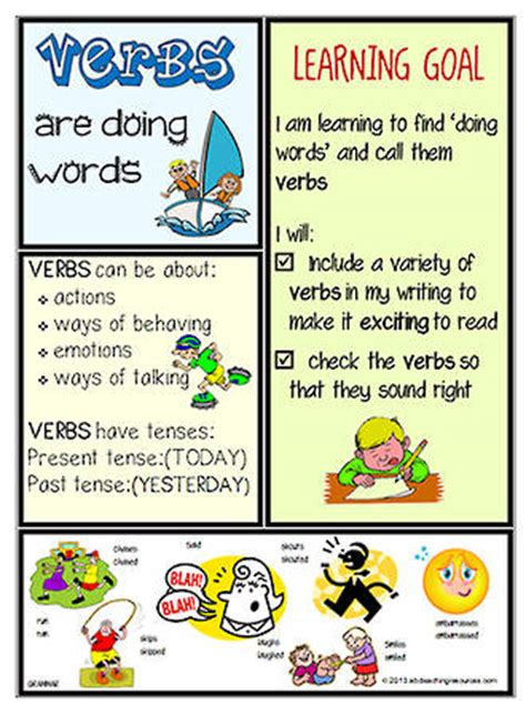 parts of speech verb chart free printable a colourful verb chart gives a definition learning