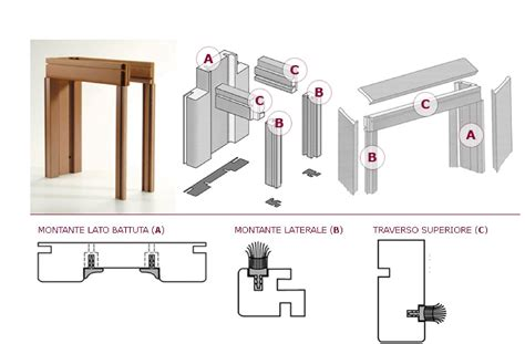montaggio porte a scomparsa kit stipiti impiallacciati per porte a scomparsa