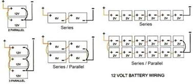 battery wiring diagrams off the grid homes backwoods solar