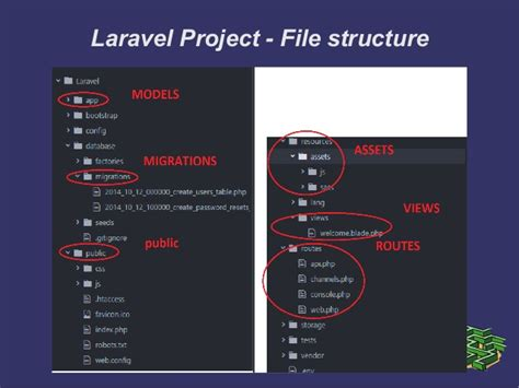 laravel tutorial quickstart presentation laravel 5 4