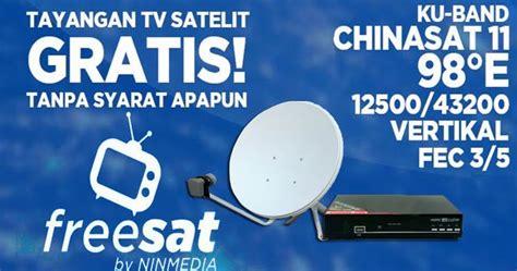 Jual Rotator Parabola ninmedia raya tv satelit bebas iyuran selamanya