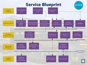 Blueprint App Free free blueprint app liekka com