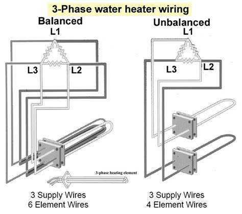 28 wire diagram water heater thermostat water