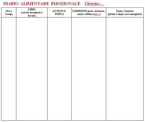 esempio di diario alimentare cardiotool il diario alimentare come compilarlo cardiotool