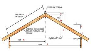 a frame roof house plans with a gable roof project details cfm