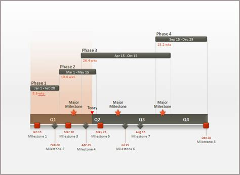 timeline template for powerpoint casseh info