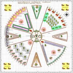 small and simple circular backyard vegetable garden layout plans and spacing 40x40 with 30