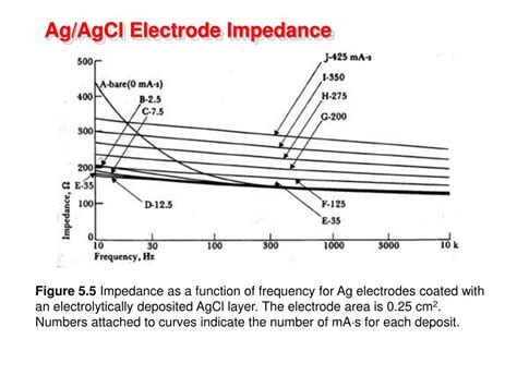 charge on each electrode capacitor what is the charge on each electrode while the capacitor