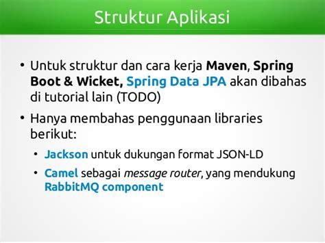 cara membuat format json tutorial json ld dan rabbitmq di java