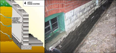 Parging A Basement Wall by Block Foundation Waterproofing Watertite
