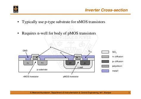 cmos cross section lecture 08 09